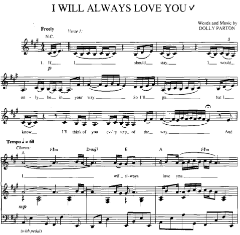 ноты I Will Always Love You